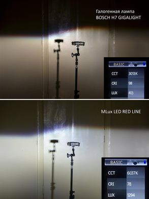 LED lamps MLux Red Line H1, 45 W, 4300°К photo