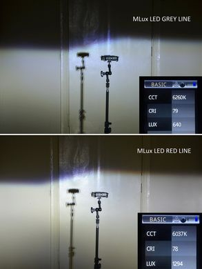 LED lamps MLux Grey Line 9006/HB4, 26 W, 4300°К photo