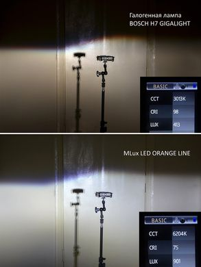 LED lamps MLux Orange Line H1, 28 W, 4300°К photo