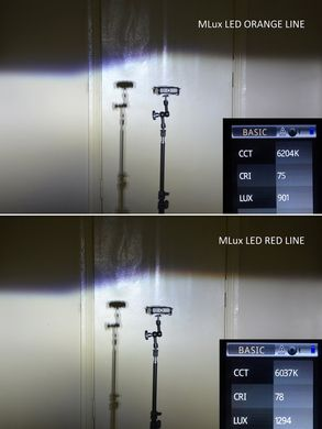 LED lamps MLux Red Line H16, 45 W, 4300°К photo